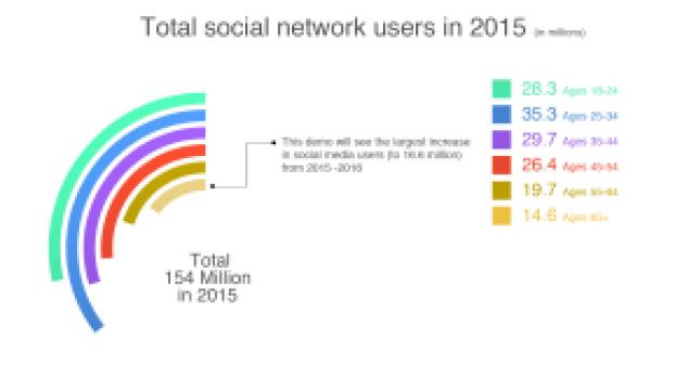 Total Social Network
